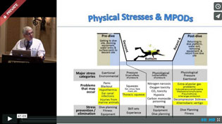 Physical and Physiological Stresses of SCUBA Diving