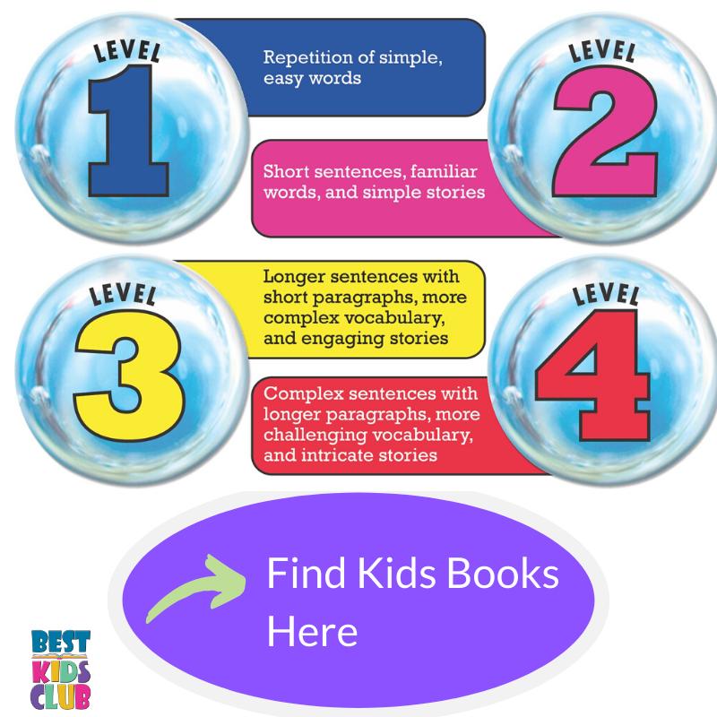 Kids Bubble Levels Website Graphics