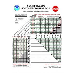 Noaa dive manual pdf