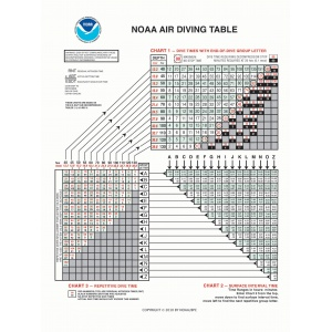Air Diving Table Poster